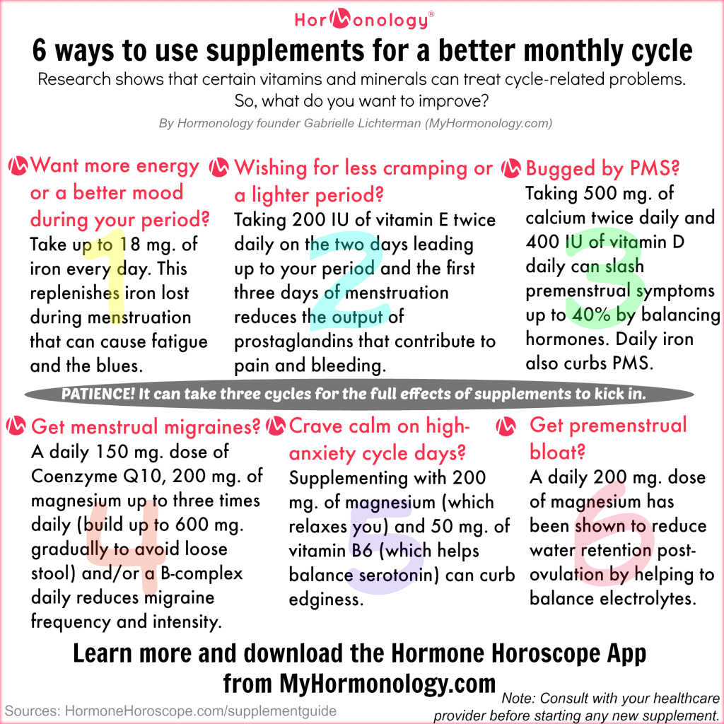 Hormonology Supplement Guide